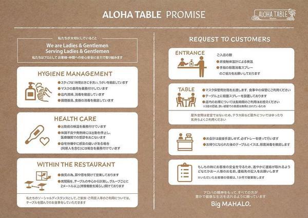 ALOHA TABLE PROMISE.jpg